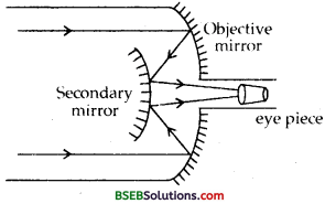 Bihar Board Class 12th Physics Solutions Chapter 9 Ray Optics and Optical Instruments - 72