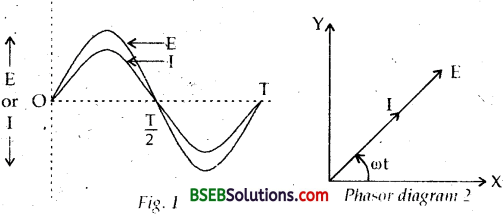 Bihar Board Class 12th Physics Solutions Chapter 7 Alternating Current 60