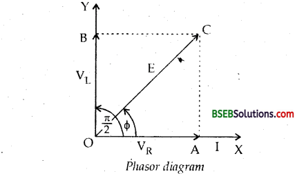 Bihar Board Class 12th Physics Solutions Chapter 7 Alternating Current 68