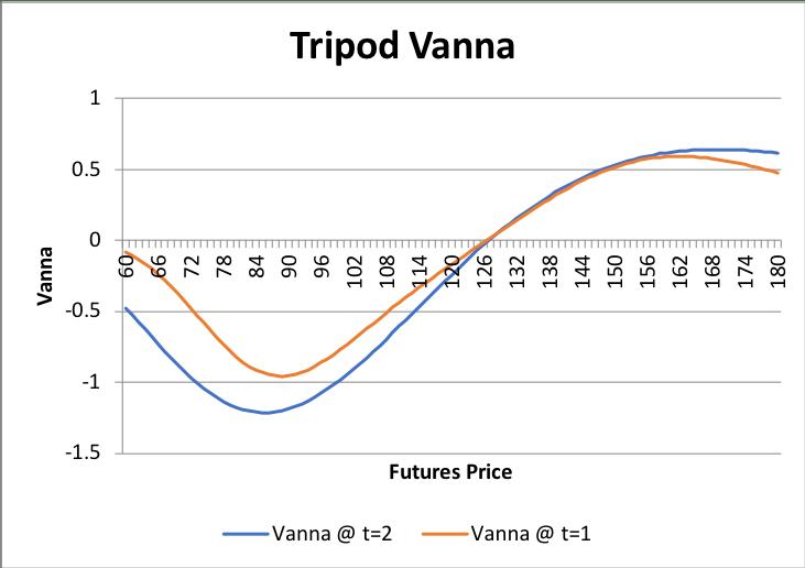 Graphs/Strat/tripod/04.png