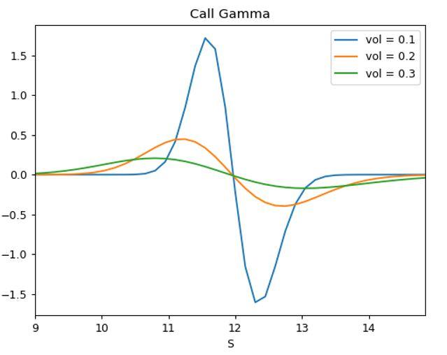 delta binary option revizuiește opțiunile binare optionbit