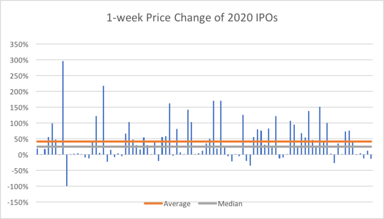 IPO%20Graph.png