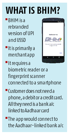 Image result for PM launches BHIM-Aadhaar application