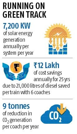 http://www.thehindubusinessline.com/economy/logistics/railways-launches-first-demu-train-with-solarpowered-coaches/article9768754.ece