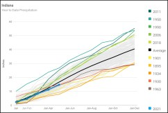 NOAA National Centers for Environmental Information, Climate at a Glance: Statewide Time Series, published June 2021, retrieved on June 23, 2021 from https://www.ncdc.noaa.gov/cag/