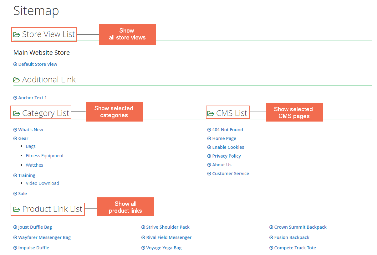 magento 2 html sitemap frontend