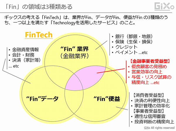 FinTech(フィンテック)とは何か:業界・データ・便益の「3つの ...