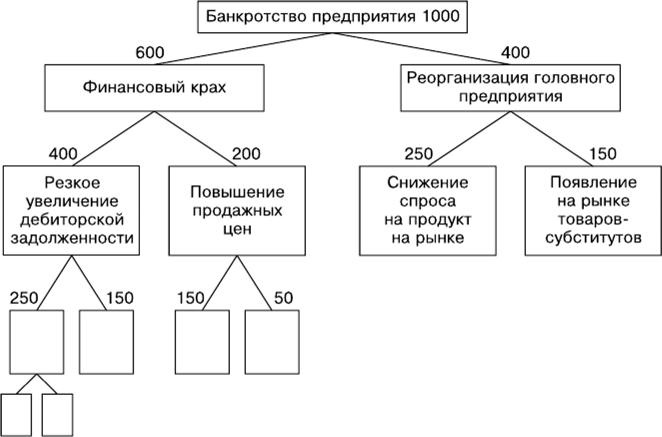 cum să cumperi o opțiune opțiuni binare occidentale