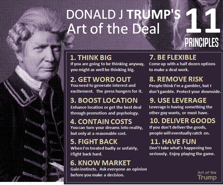 The Art Of The Deal Quotes Gorgeous The Art Of The Deal Quotes Captivating The Art Of The Deal Quotes