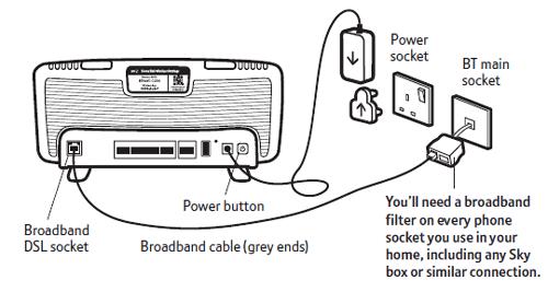 Enchanting Phone Socket Wiring Diagram Ideas - ufc204.us - diagram ...