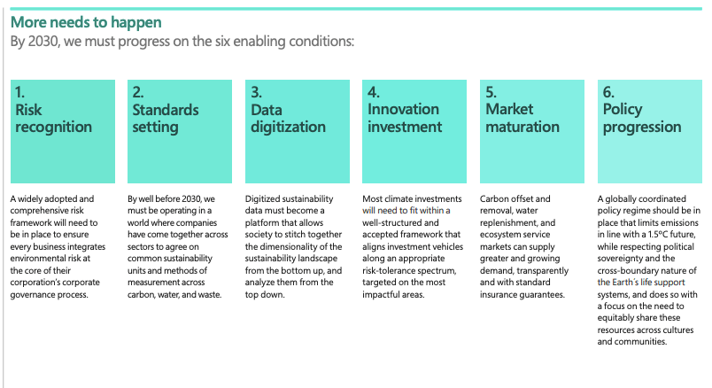 Microsoft 6 enabling conditions of change