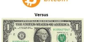 Bitcoin versus USD Koersgrafiek