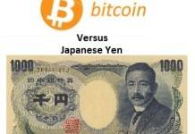 Bitcoin versus JPY Koersgrafiek