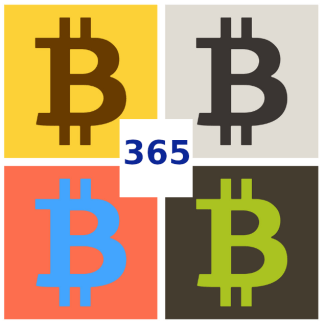 Bitcoin fraud analysis