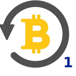 Bitcoin cycles