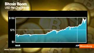 Bitcoin in the News – A Video Compilation