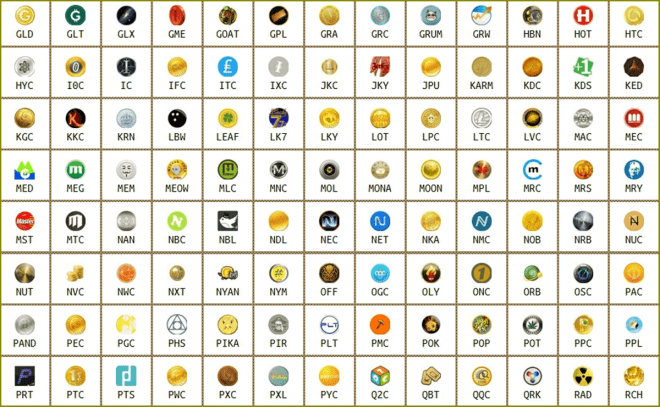 A Name Matters: Cryptocurrency Names and Ratings