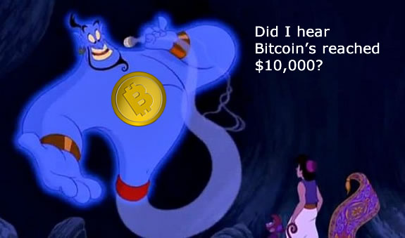 10K Bitcoin Milestone