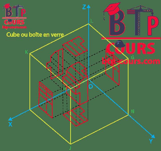 dessin technique