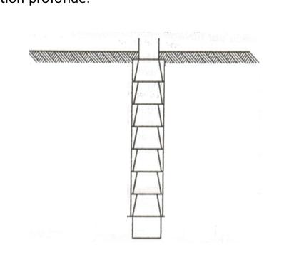 Schéma de principe de puits marocain