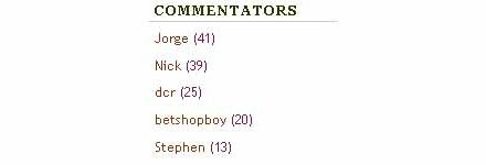 Top Commentators for July 2008