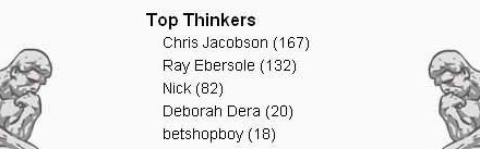 Top Thinker Contest Results