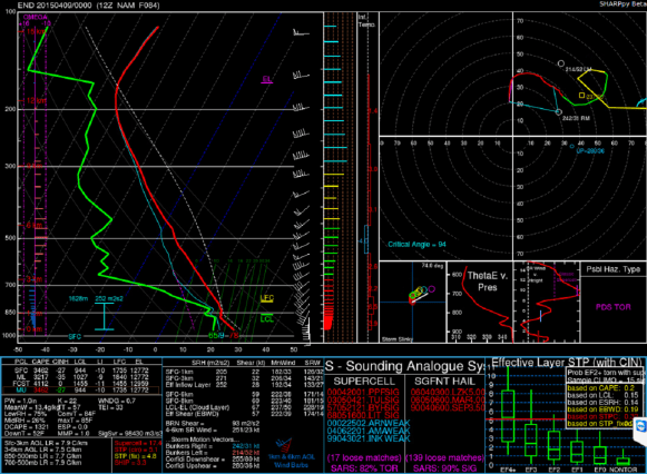 7pm Wednesday - Enid, OK Sounding