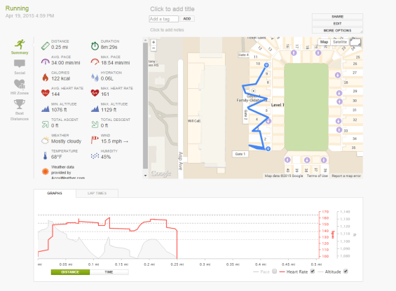 Workout from Endomondo
