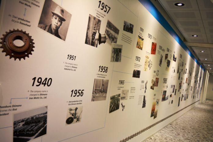 Shimano Celebra O Seu Centenário | Shimano Shimano