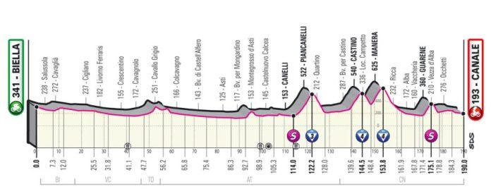 Tim Merlier Vence Segunda Etapa Ao Sprint, Filippo Ganna Segue Líder Do Giro