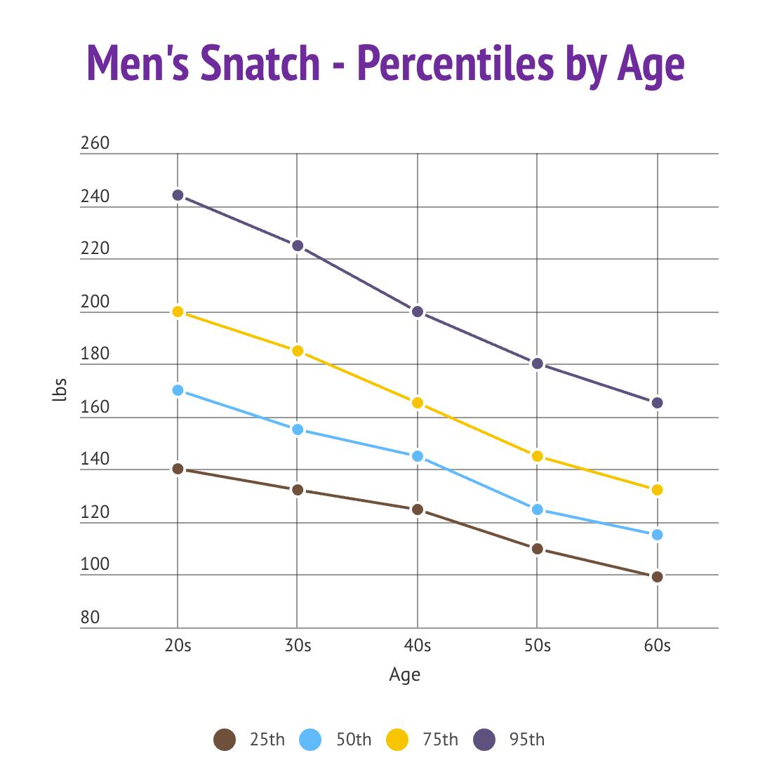 Men-Snatch-Age.png