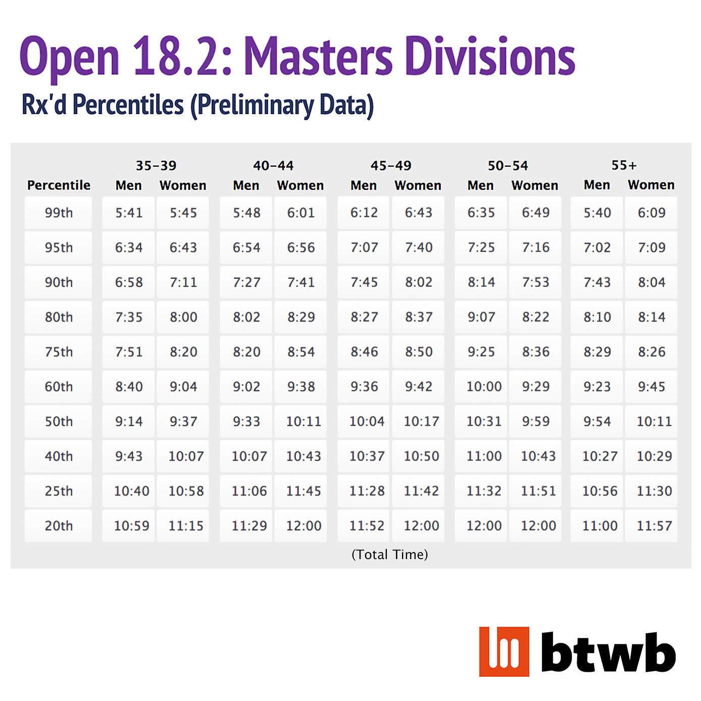 18-2-masters-prelim