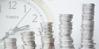 investeringen financiering vermogensbeheer beleggingsfonds ROI