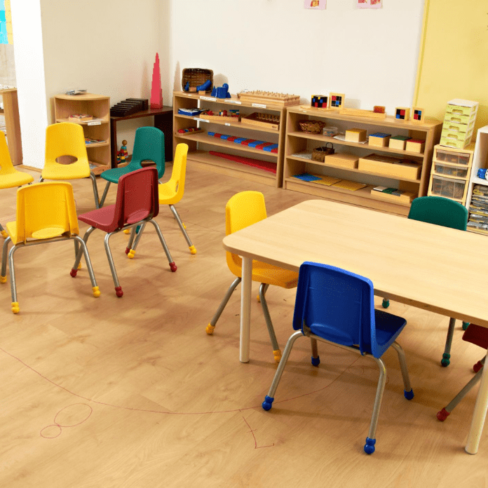Kinderopvang Peuterschool Peuterclub Kleuterschool BSO NSO