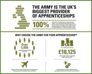 British Army HR – A Critical Overview: Simplify 1