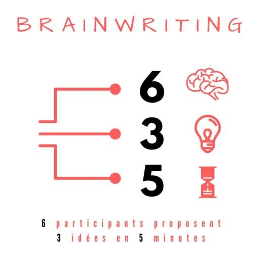 """brainwriting methode """"6-3-5"""""""