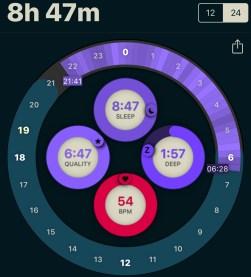 Sleep-cell1