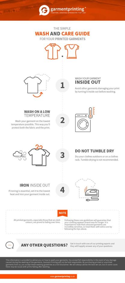 Garment Wash Guide
