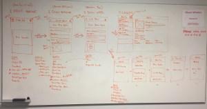 API Blockchain Whiteboard