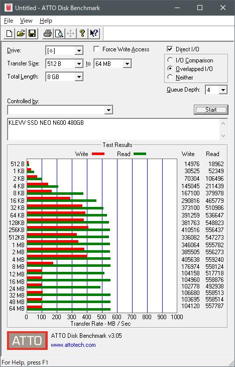 ATTO_4_8GB