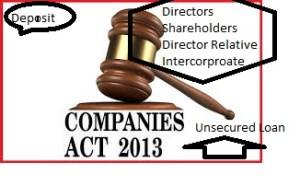 CA Act