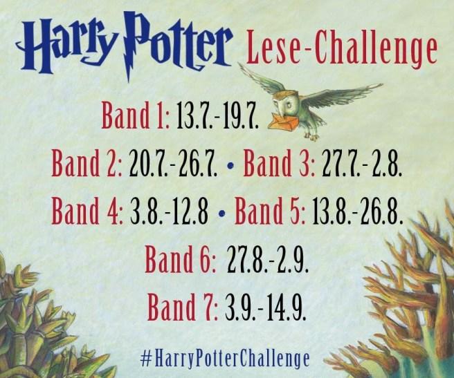 Potter_Zeiteinteilung