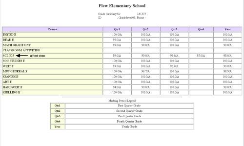 041509-jaceys-grades