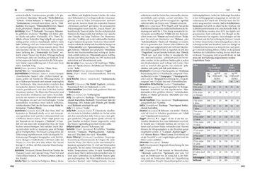 SZ Gourmet Edition: Die Küchenbibel: Die Enzyklopädie der Kulinaristik - 2