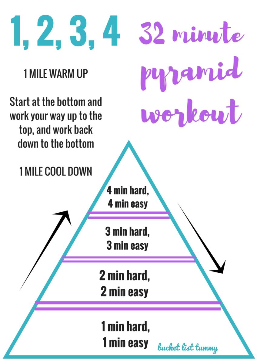 pyramid workout, running, speed workout