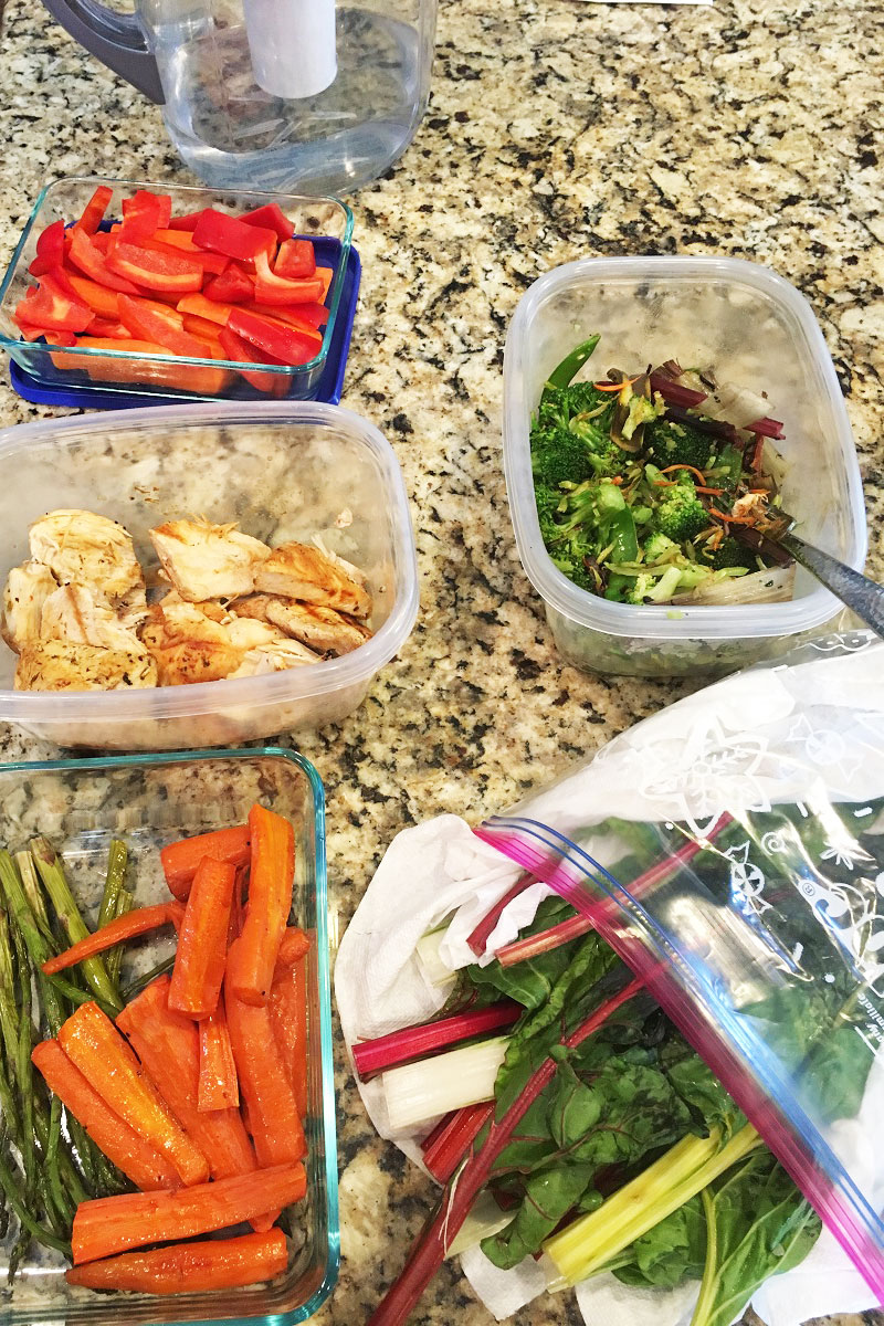 How to start Meal Planning    Easy tips for meal planning