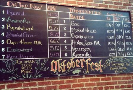 Triumph Oktoberfest Beers