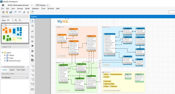 Modelo de datos MySQL
