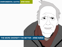Arne Næss Quotes