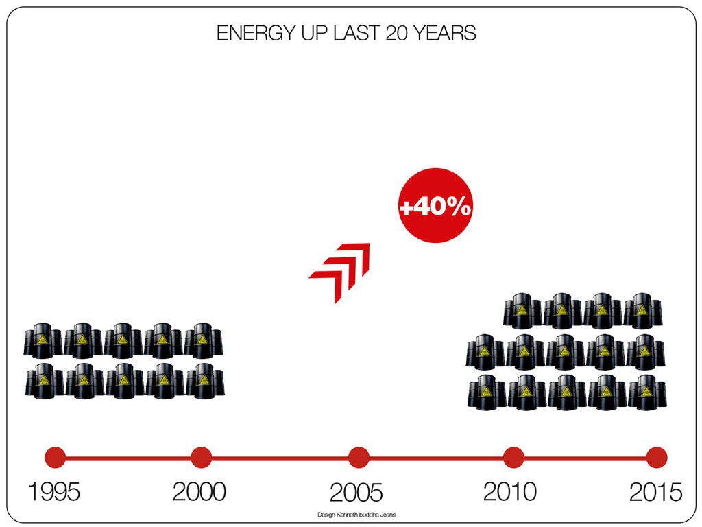 energy-growth-last-20-years-infographic-web-version-original
